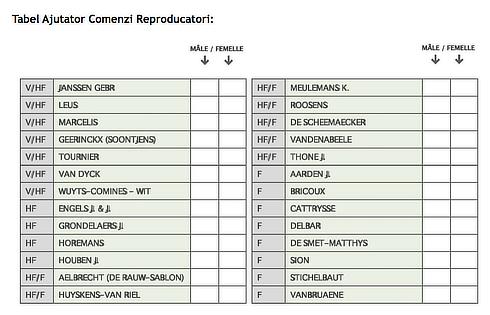 tabel-comenzi-reproducatori